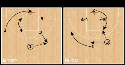 Basketball Play - Duke Blue Devils - Fist