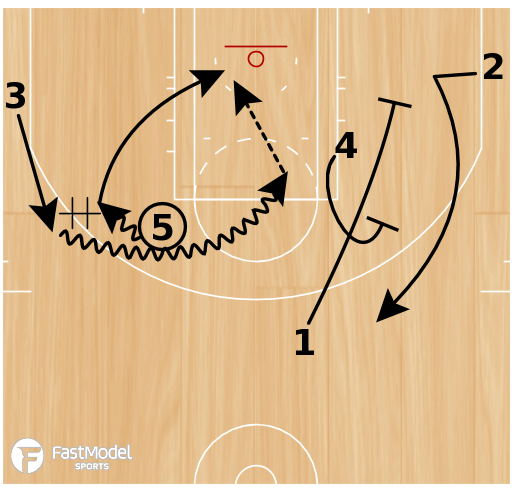 Basketball Play - Play of the Day 01-28-2011: Elbow 5-Roll