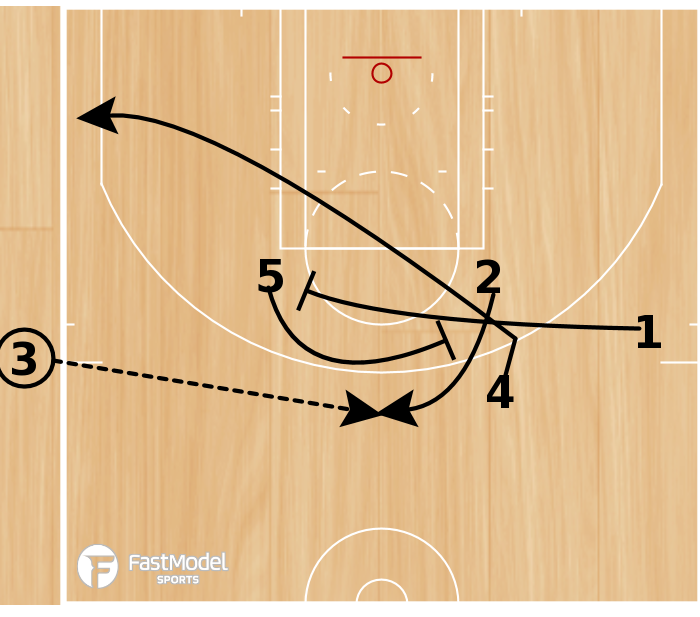 Basketball Play - Spurs Crunch SOB