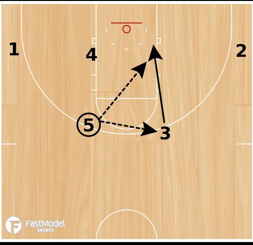 Basketball Play - 4 Flat Flex Entry BLOB