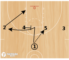 Basketball Play - Rice 1-4 High Set