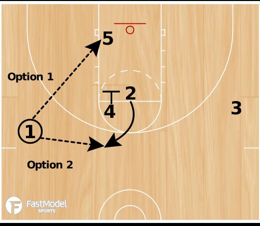 Basketball Play - Rice 1-4 High Set
