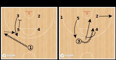 Basketball Play - Zipper Stretch
