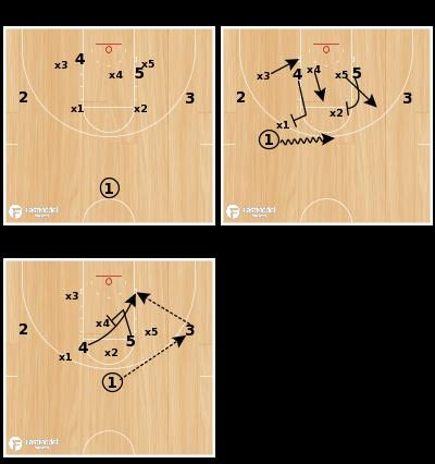 Basketball Play - Husky Zone Set