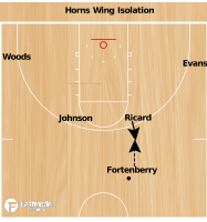 Basketball Play - SE Louisiana Horns Iso