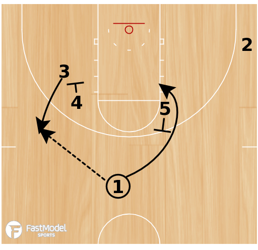 Basketball Play - Play of the Day 02-01-2011: Elevator Side