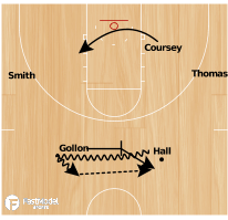 Basketball Play - Mercer Transition Set