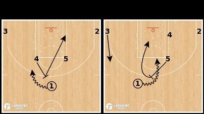 Basketball Play - Charlotte Hornets - Horns 4 Window