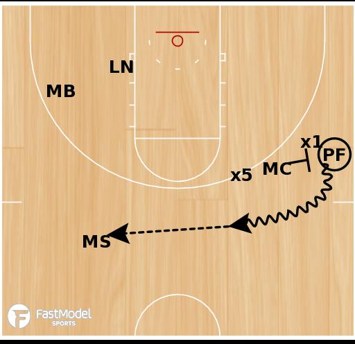 Basketball Play - Oklahoma State's 15 Flare Down