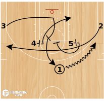 Basketball Play - Rhody Back