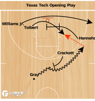 Basketball Play - Texas Tech Ball Screen