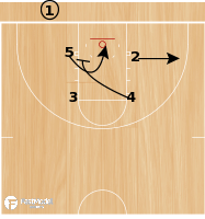 Basketball Play - Michigan-BLOB lob play