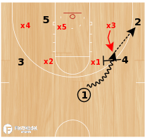 Basketball Play - Side Roll
