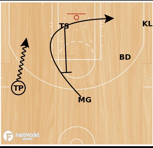 Basketball Play - San Antonio's 15 SNUG