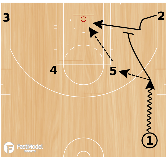 Basketball Play - Play of the Day 04-12-2011: Elbow-Side