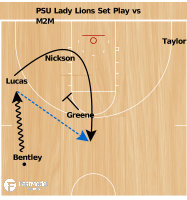 Basketball Play - PSU Lady Lions