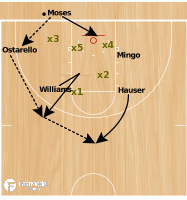 Basketball Play - Lady Boilermakers BLOB