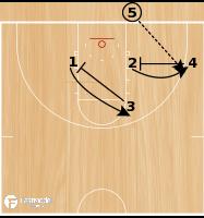 Basketball Play - Curl Post Up BLOB