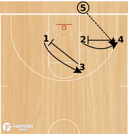 Basketball Play - Curl Post Up BLOB