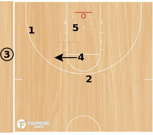 Basketball Play - Hurricane SLOB