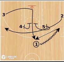Basketball Play - Rhody Elevator