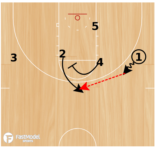 Basketball Play - Florida State Screen for the Screener set