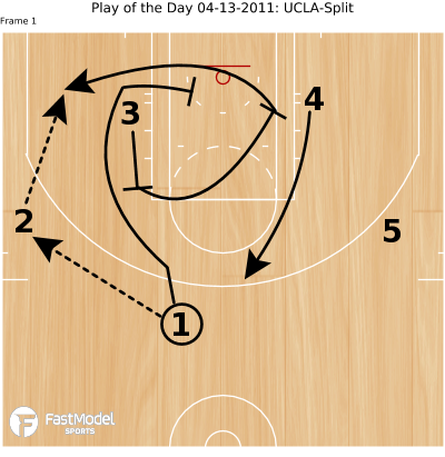 Basketball Play - Play of the Day 04-13-2011: UCLA-Split
