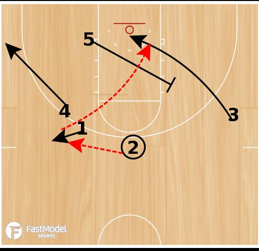 Basketball Play - 35 Up