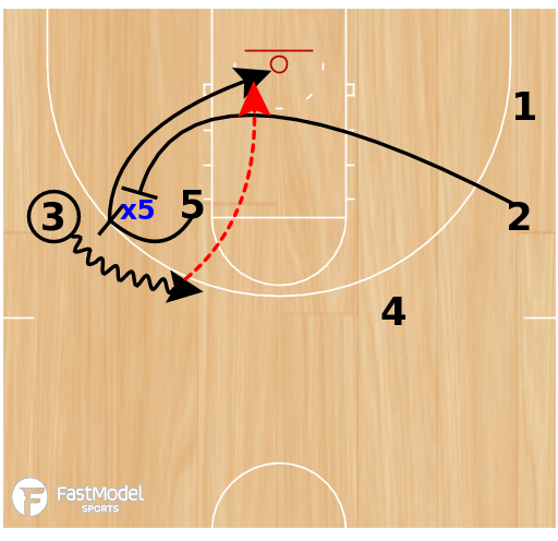 Basketball Play - Wisconsin Lob Set