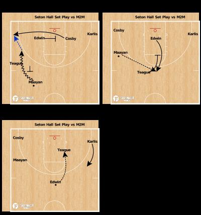 Basketball Play - Seton Hall Post Iso