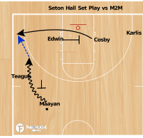 Basketball Play - Seton Hall Post Iso
