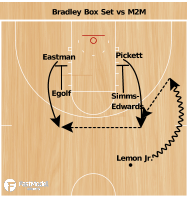 Basketball Play - Bradley Box Set