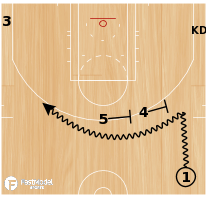 Basketball Play - Play of the Day 02-03-2011: 1 Double Down