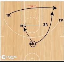 Basketball Play - Memphis' Marc Gasol Elbow Series (Part 1)
