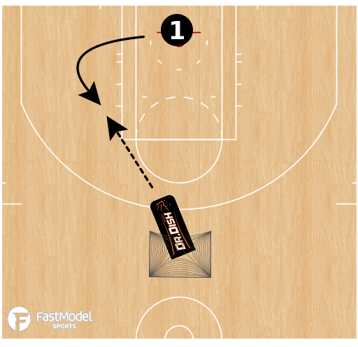 Basketball Play - Quick Attack Moves