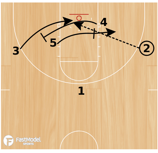 Basketball Play - Play of the Day 02-07-2011: Box-Back