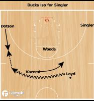 Basketball Play - Ducks Iso