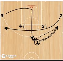Basketball Play - Rhody Triple