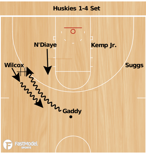 Basketball Play - Washington Huskies Elbow Set