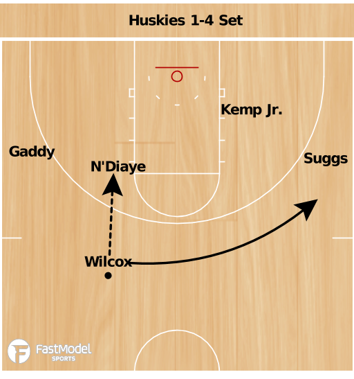 Basketball Play - Washington Huskies Elbow Set