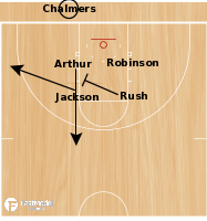 "Basketball Play - ""5"" Sprint"