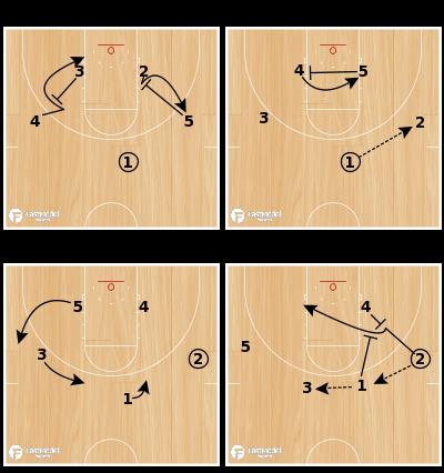 Basketball Play - Flex Entry
