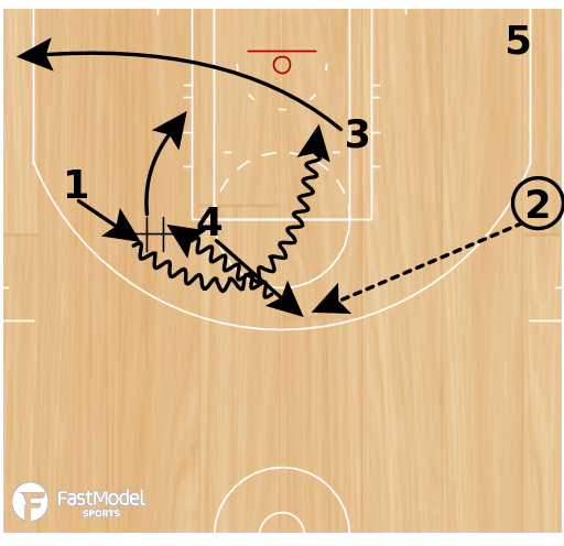 Basketball Play - Play of the Day 02-08-2011: 3 Double Again