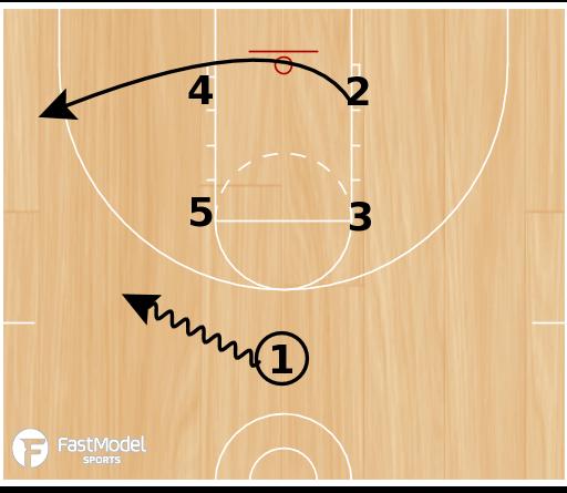 Basketball Play - 3FTC Box Set 2