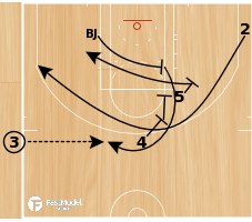 Basketball Play - Side Quick