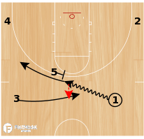 Basketball Play - End of Shot Clock/Half