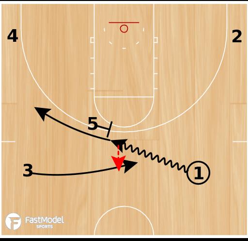 Basketball Play - End of Shot Clock/Half