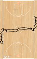Basketball Play - Mirror Drill