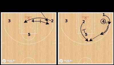 "Basketball Play - Charlotte Hornets - BLOB ""T"""