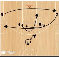 Basketball Play - Rhody Exchange Up